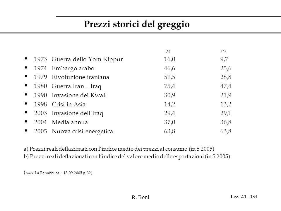 R. Boni Lez. 2.1 - 134 Prezzi storici del greggio (a) (b) 1973Guerra dello Yom Kippur16,09,7 1974Embargo arabo46,625,6 1979Rivoluzione iraniana51,528,