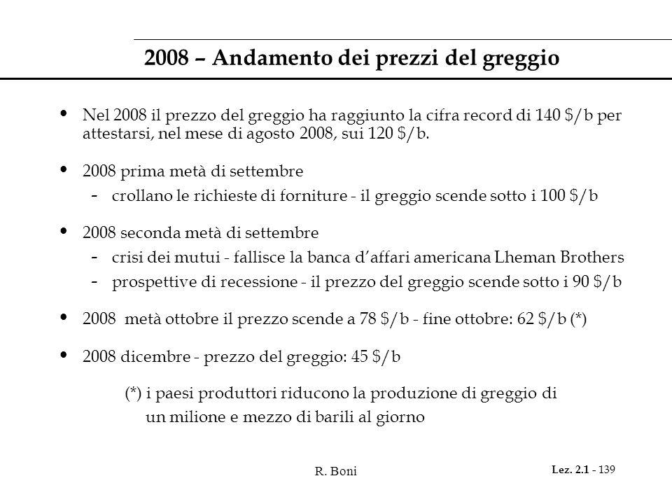 R. Boni Lez. 2.1 - 139 2008 – Andamento dei prezzi del greggio Nel 2008 il prezzo del greggio ha raggiunto la cifra record di 140 $/b per attestarsi,