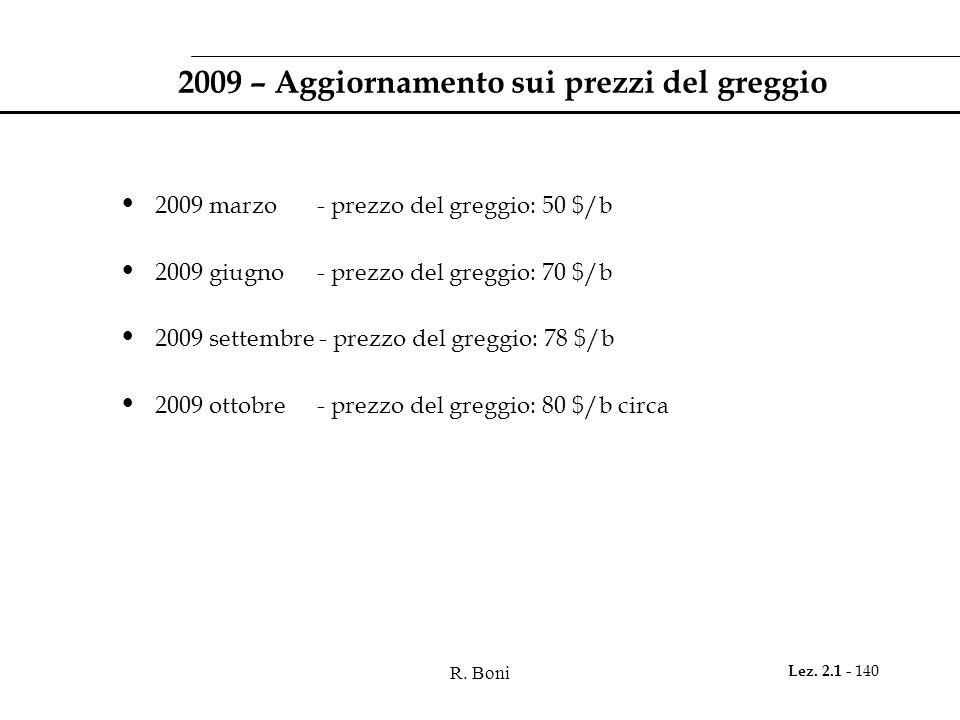 R. Boni Lez. 2.1 - 140 2009 – Aggiornamento sui prezzi del greggio 2009 marzo - prezzo del greggio: 50 $/b 2009 giugno - prezzo del greggio: 70 $/b 20