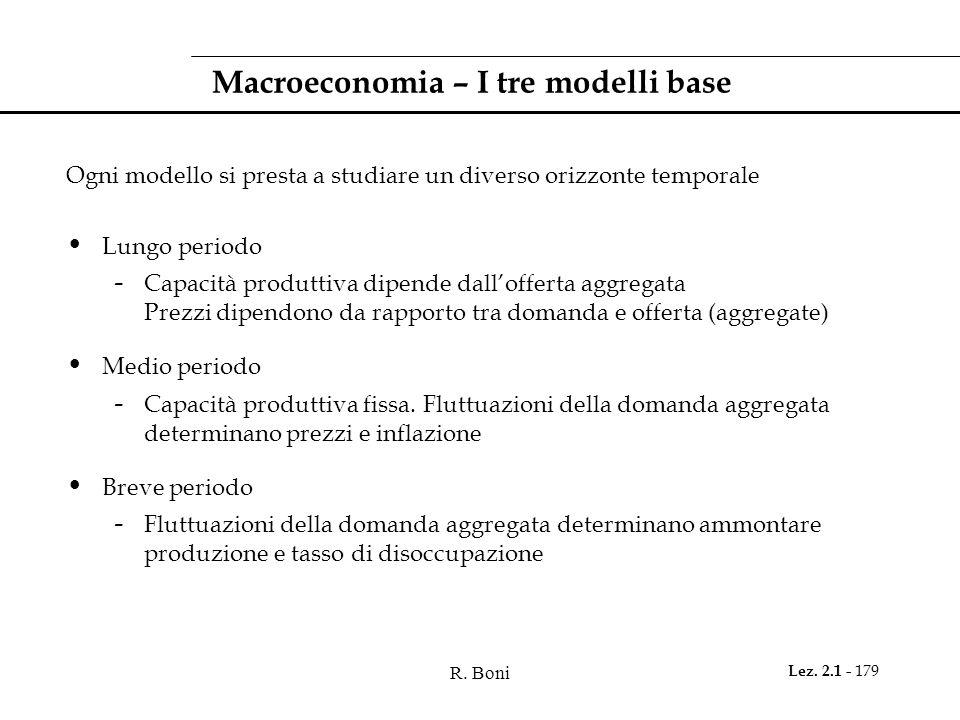 R. Boni Lez. 2.1 - 179 Macroeconomia – I tre modelli base Ogni modello si presta a studiare un diverso orizzonte temporale Lungo periodo - Capacità pr