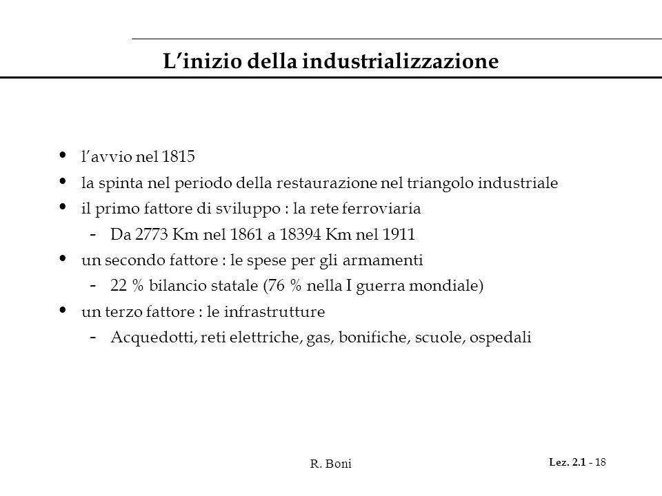 R. Boni Lez. 2.1 - 18 L'inizio della industrializzazione l'avvio nel 1815 la spinta nel periodo della restaurazione nel triangolo industriale il primo