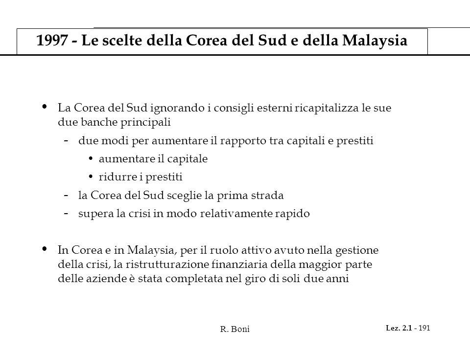 R. Boni Lez. 2.1 - 191 1997 - Le scelte della Corea del Sud e della Malaysia La Corea del Sud ignorando i consigli esterni ricapitalizza le sue due ba