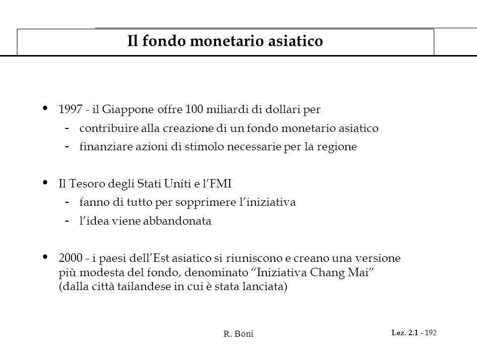 R. Boni Lez. 2.1 - 192 Il fondo monetario asiatico 1997 - il Giappone offre 100 miliardi di dollari per - contribuire alla creazione di un fondo monet