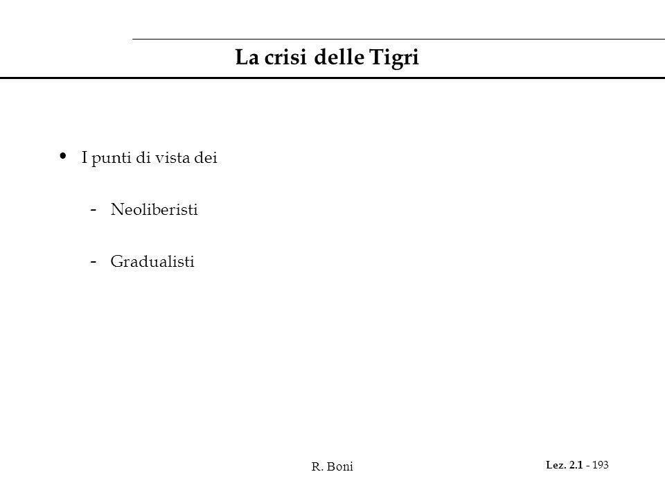R. Boni Lez. 2.1 - 193 La crisi delle Tigri I punti di vista dei - Neoliberisti - Gradualisti