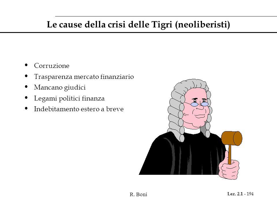 R. Boni Lez. 2.1 - 194 Le cause della crisi delle Tigri (neoliberisti) Corruzione Trasparenza mercato finanziario Mancano giudici Legami politici fina
