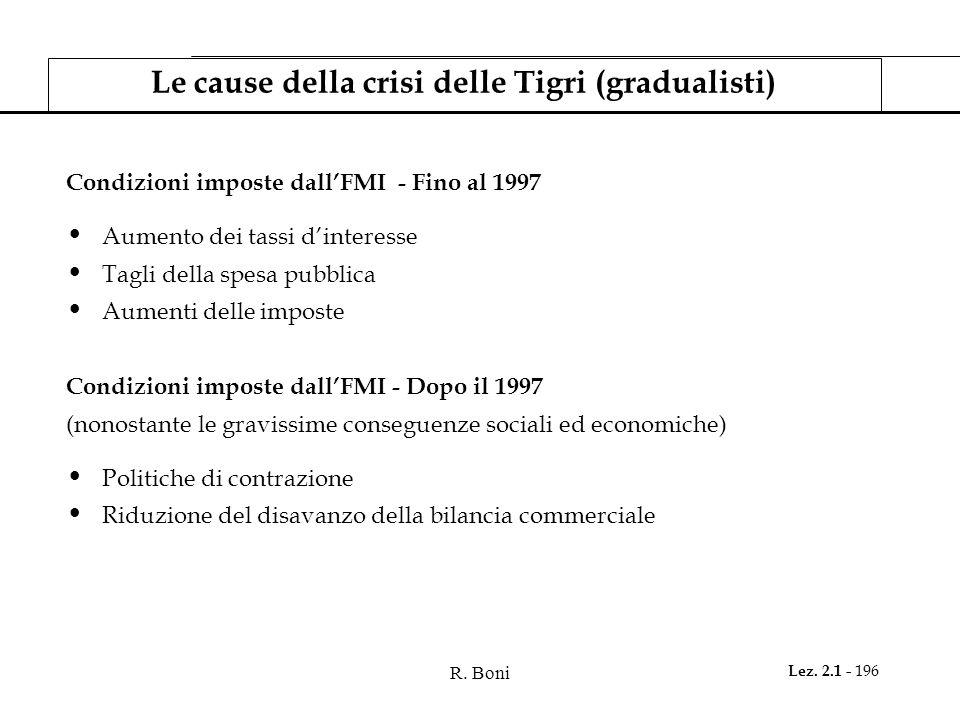 R. Boni Lez. 2.1 - 196 Le cause della crisi delle Tigri (gradualisti) Condizioni imposte dall'FMI - Fino al 1997 Aumento dei tassi d'interesse Tagli d
