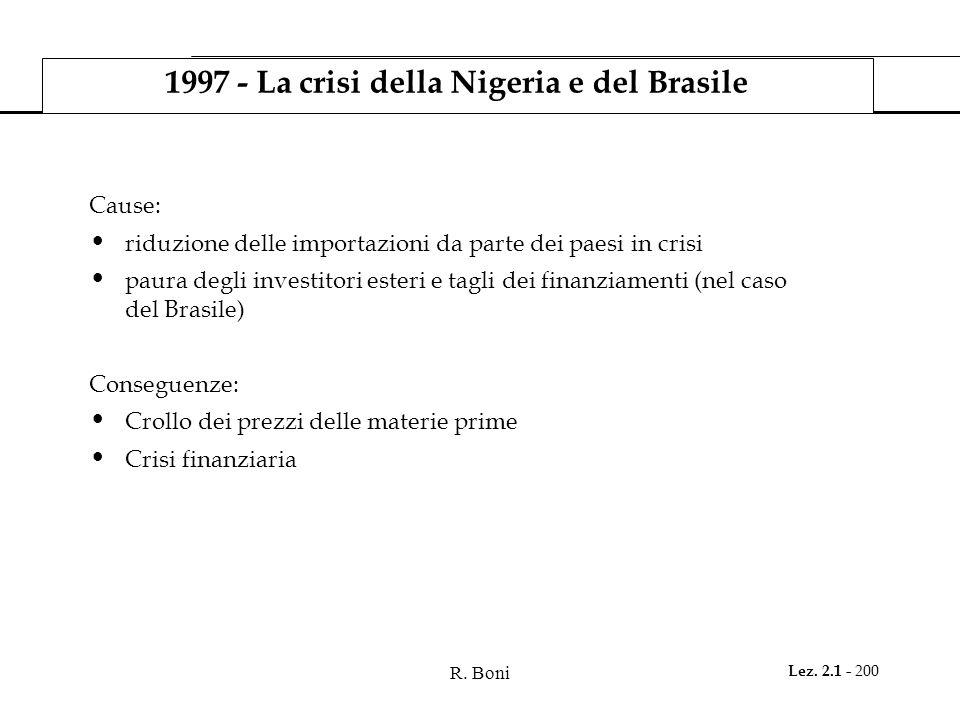 R. Boni Lez. 2.1 - 200 1997 - La crisi della Nigeria e del Brasile Cause: riduzione delle importazioni da parte dei paesi in crisi paura degli investi