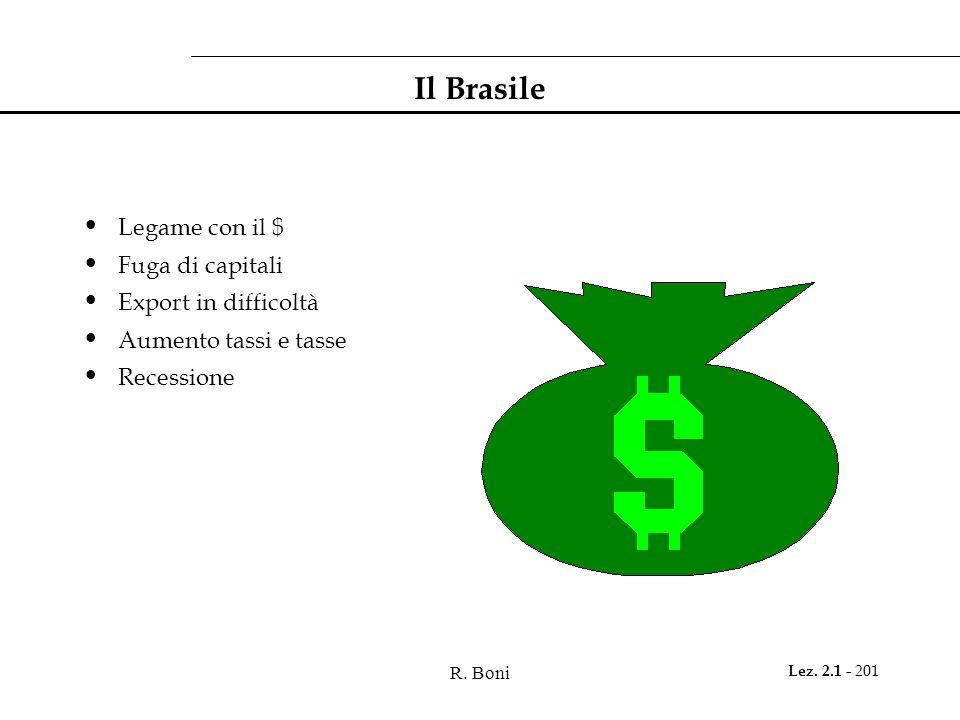 R. Boni Lez. 2.1 - 201 Il Brasile Legame con il $ Fuga di capitali Export in difficoltà Aumento tassi e tasse Recessione