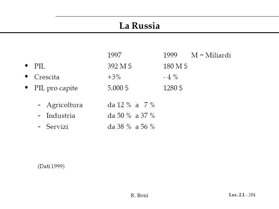 R. Boni Lez. 2.1 - 204 La Russia 1997 1999M = Miliardi PIL392 M $180 M $ Crescita+3%- 4 % PIL pro capite5.000 $1280 $ - Agricolturada 12 %a 7 % - Indu