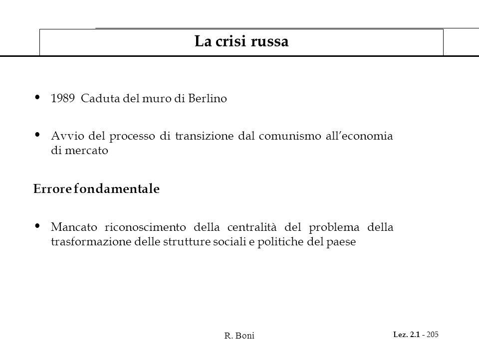 R. Boni Lez. 2.1 - 205 La crisi russa 1989 Caduta del muro di Berlino Avvio del processo di transizione dal comunismo all'economia di mercato Errore f