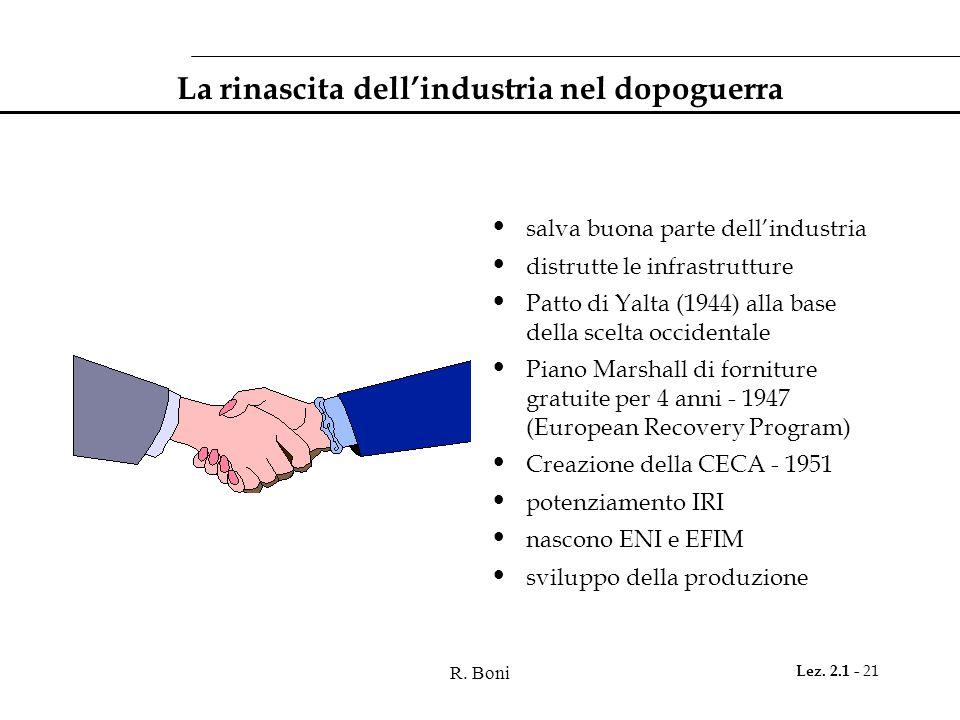 R. Boni Lez. 2.1 - 21 La rinascita dell'industria nel dopoguerra salva buona parte dell'industria distrutte le infrastrutture Patto di Yalta (1944) al