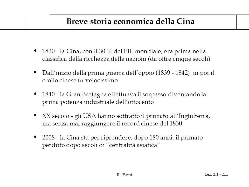 R. Boni Lez. 2.1 - 211 Breve storia economica della Cina 1830 - la Cina, con il 30 % del PIL mondiale, era prima nella classifica della ricchezza dell
