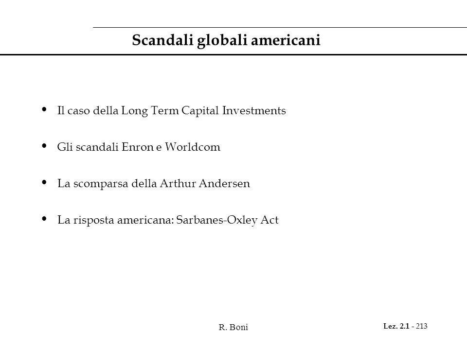 R. Boni Lez. 2.1 - 213 Scandali globali americani Il caso della Long Term Capital Investments Gli scandali Enron e Worldcom La scomparsa della Arthur