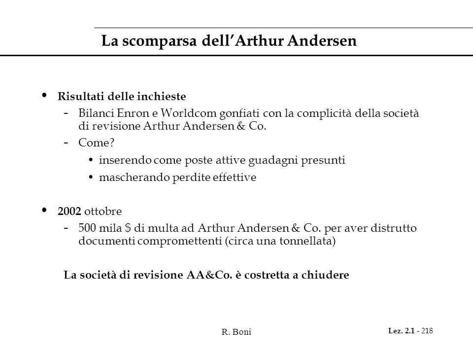 R. Boni Lez. 2.1 - 218 La scomparsa dell'Arthur Andersen Risultati delle inchieste - Bilanci Enron e Worldcom gonfiati con la complicità della società