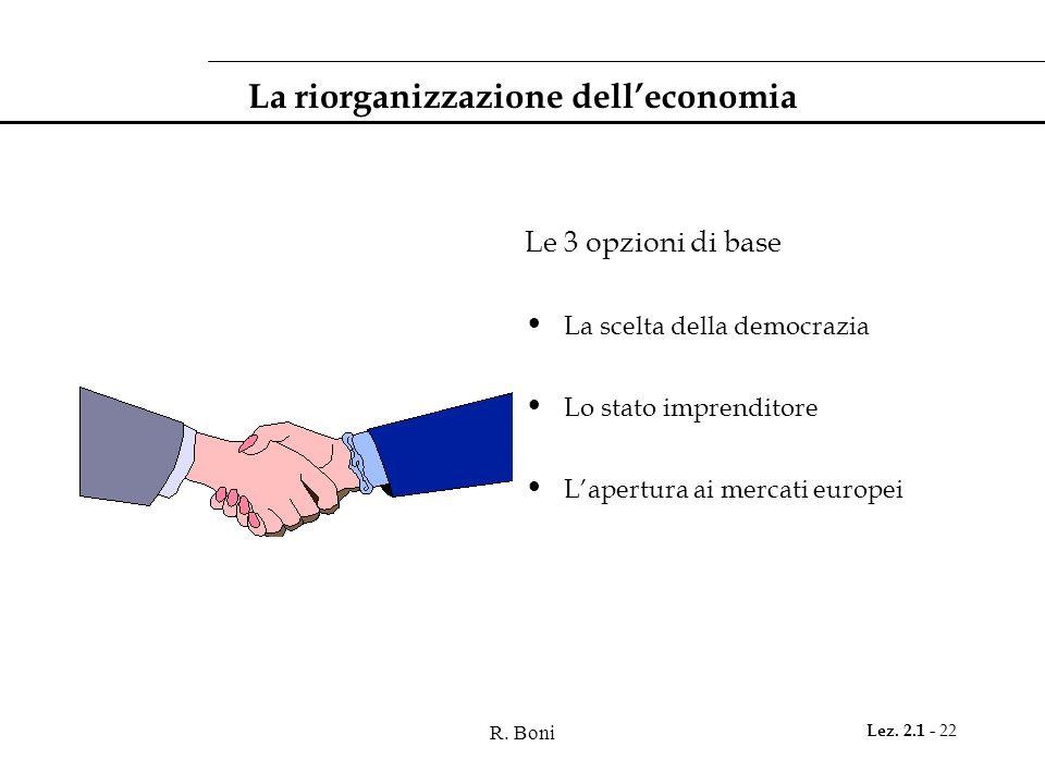 R. Boni Lez. 2.1 - 22 La riorganizzazione dell'economia Le 3 opzioni di base La scelta della democrazia Lo stato imprenditore L'apertura ai mercati eu