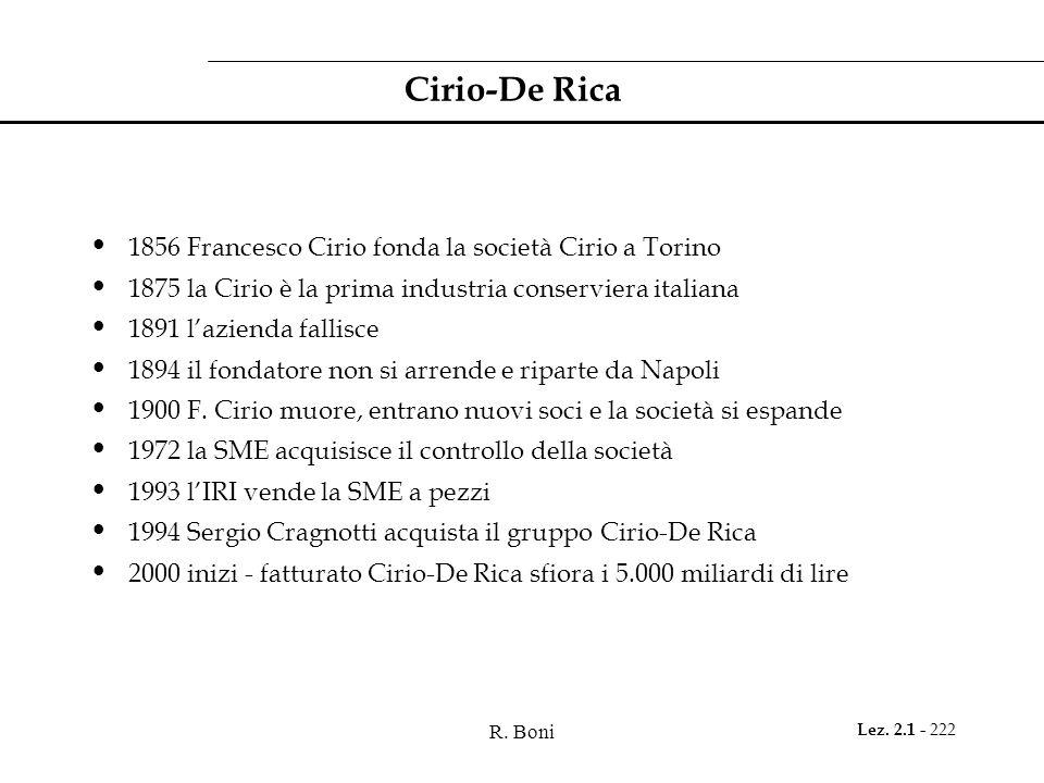 R. Boni Lez. 2.1 - 222 Cirio-De Rica 1856 Francesco Cirio fonda la società Cirio a Torino 1875 la Cirio è la prima industria conserviera italiana 1891