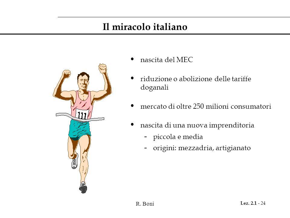 R. Boni Lez. 2.1 - 24 Il miracolo italiano nascita del MEC riduzione o abolizione delle tariffe doganali mercato di oltre 250 milioni consumatori nasc