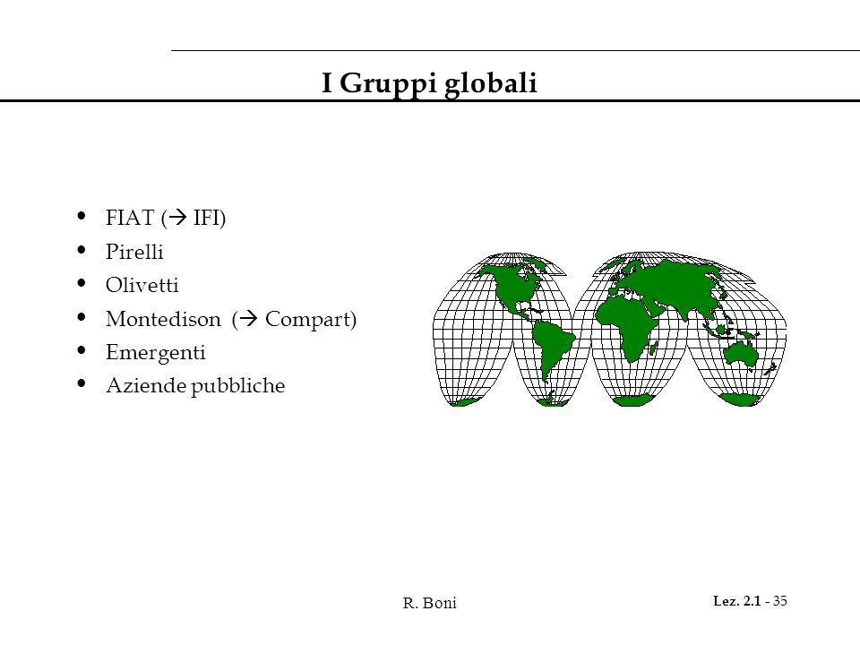 R. Boni Lez. 2.1 - 35 I Gruppi globali FIAT (  IFI) Pirelli Olivetti Montedison (  Compart) Emergenti Aziende pubbliche