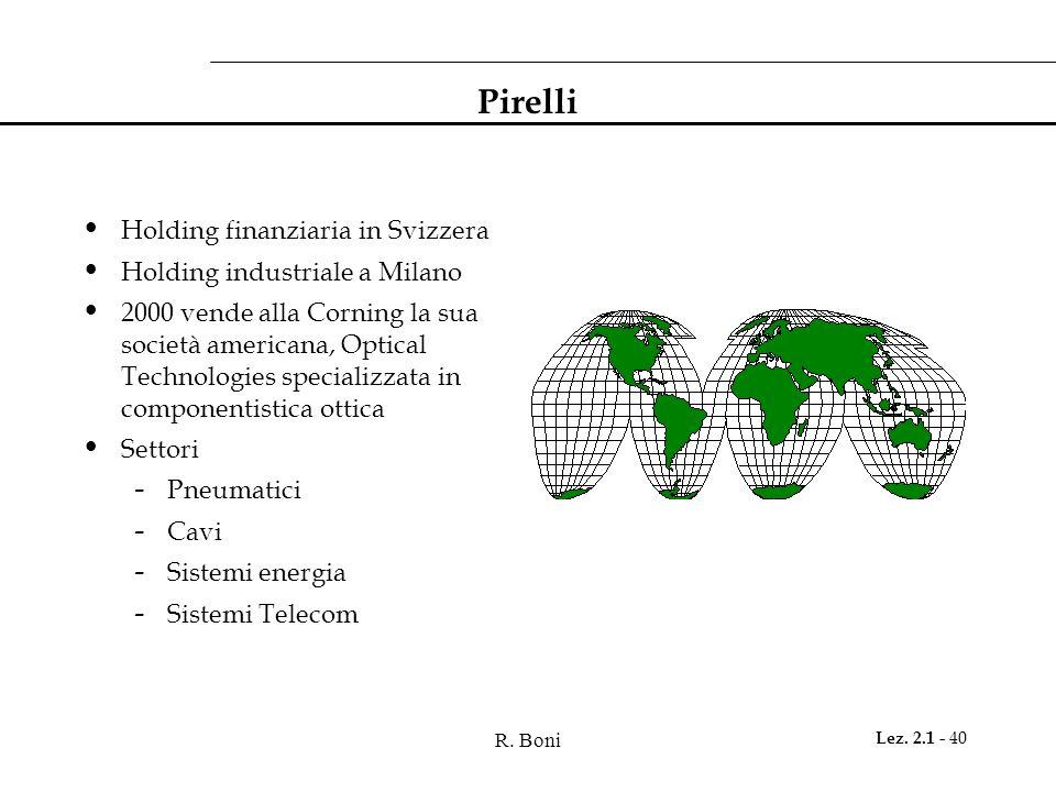 R. Boni Lez. 2.1 - 40 Pirelli Holding finanziaria in Svizzera Holding industriale a Milano 2000 vende alla Corning la sua società americana, Optical T