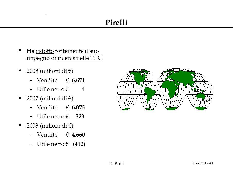 R. Boni Lez. 2.1 - 41 Pirelli Ha ridotto fortemente il suo impegno di ricerca nelle TLC 2003 (milioni di €) - Vendite € 6.671 - Utile netto € 4 2007 (