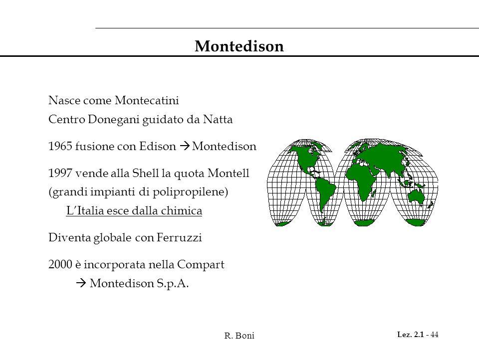 R. Boni Lez. 2.1 - 44 Montedison Nasce come Montecatini Centro Donegani guidato da Natta 1965 fusione con Edison  Montedison 1997 vende alla Shell la