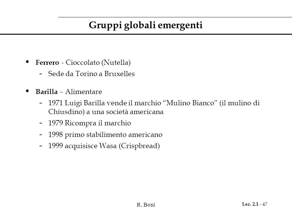 R. Boni Lez. 2.1 - 47 Gruppi globali emergenti Ferrero - Cioccolato (Nutella) - Sede da Torino a Bruxelles Barilla – Alimentare - 1971 Luigi Barilla v