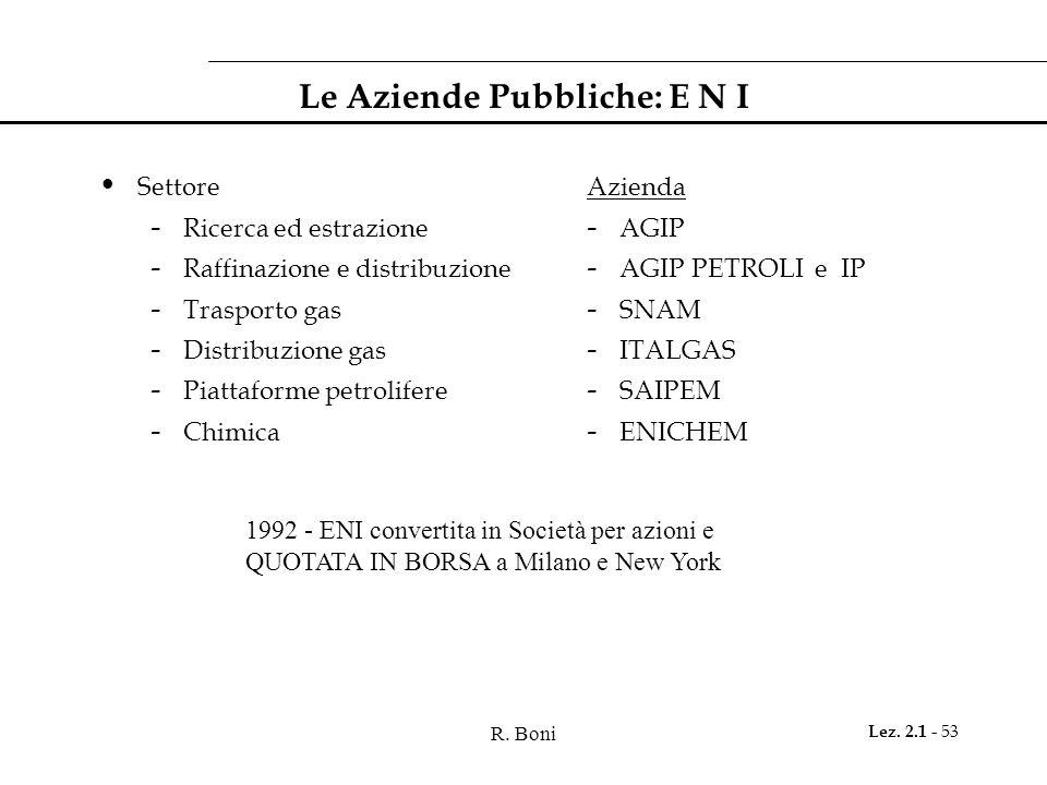 R. Boni Lez. 2.1 - 53 Le Aziende Pubbliche: E N I Settore - Ricerca ed estrazione - Raffinazione e distribuzione - Trasporto gas - Distribuzione gas -