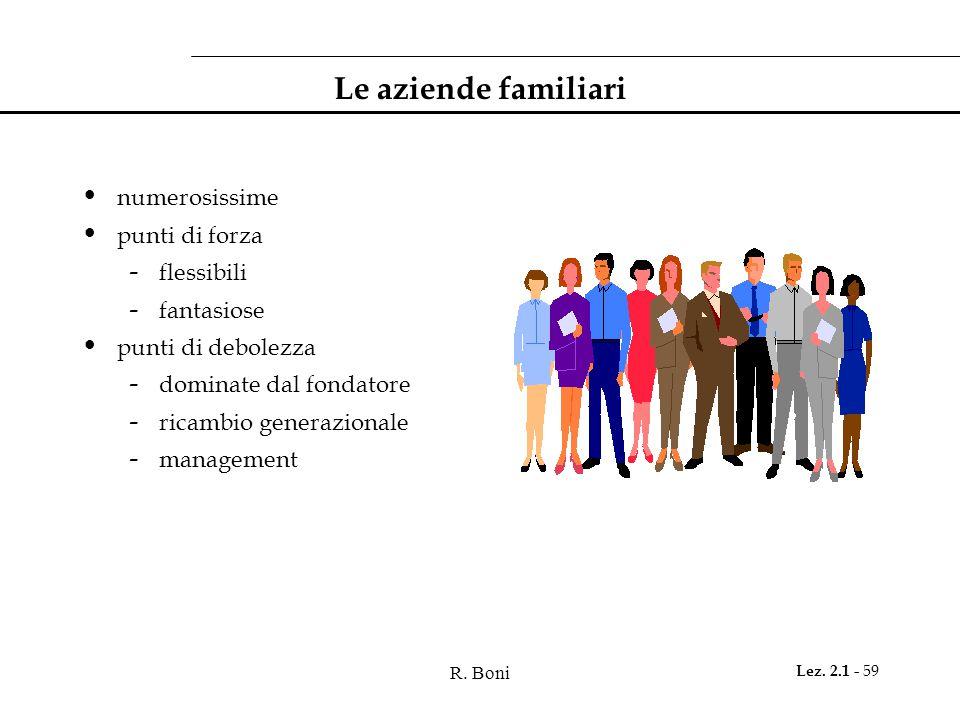 R. Boni Lez. 2.1 - 59 Le aziende familiari numerosissime punti di forza - flessibili - fantasiose punti di debolezza - dominate dal fondatore - ricamb