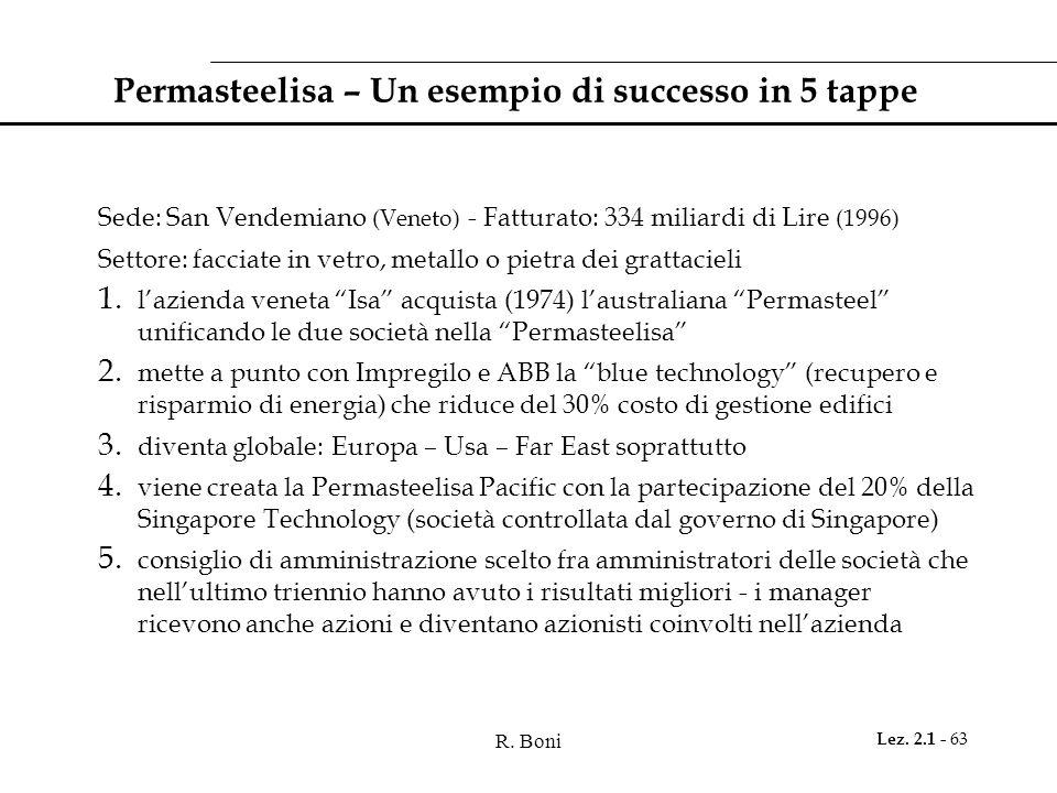 R. Boni Lez. 2.1 - 63 Permasteelisa – Un esempio di successo in 5 tappe Sede: San Vendemiano (Veneto) - Fatturato: 334 miliardi di Lire (1996) Settore