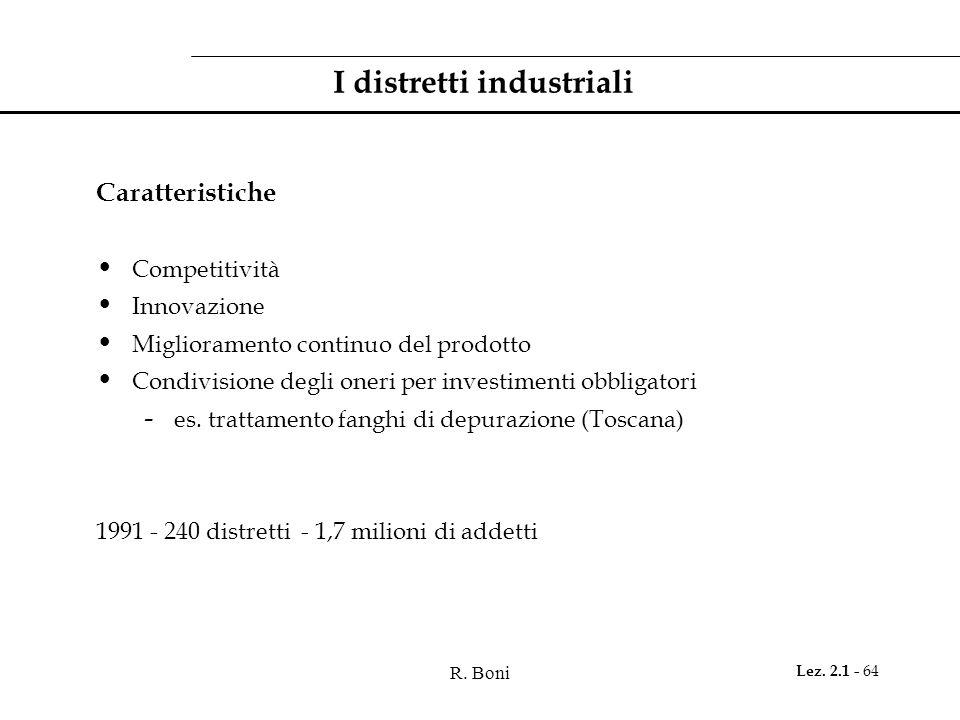 R. Boni Lez. 2.1 - 64 I distretti industriali Caratteristiche Competitività Innovazione Miglioramento continuo del prodotto Condivisione degli oneri p