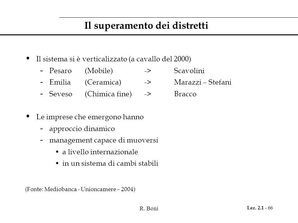 R. Boni Lez. 2.1 - 66 Il superamento dei distretti Il sistema si è verticalizzato (a cavallo del 2000) - Pesaro(Mobile) ->Scavolini - Emilia(Ceramica)