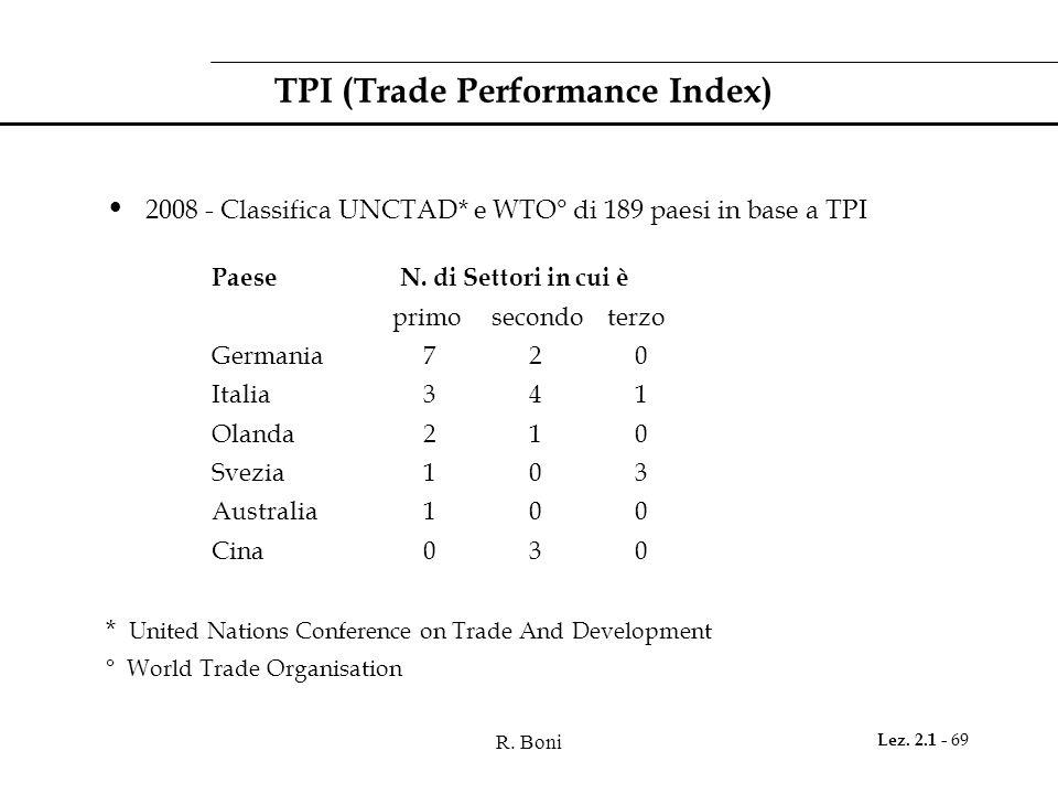 R. Boni Lez. 2.1 - 69 TPI (Trade Performance Index) 2008 - Classifica UNCTAD* e WTO° di 189 paesi in base a TPI Paese N. di Settori in cui è primo sec