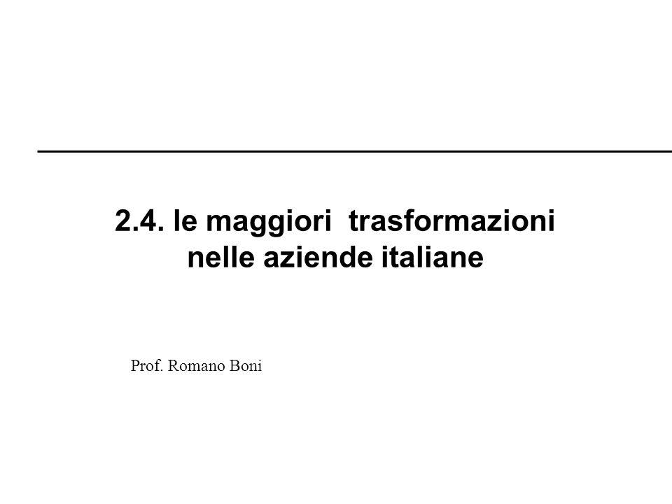 R. Boni Lez. 2.1 - 75 2.4. le maggiori trasformazioni nelle aziende italiane Prof. Romano Boni