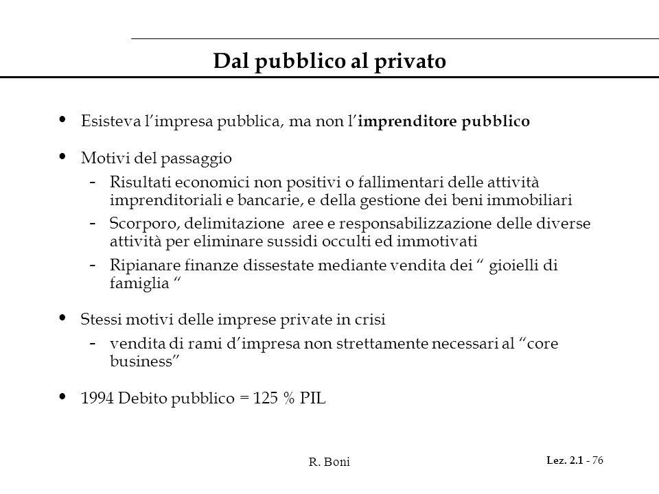 R. Boni Lez. 2.1 - 76 Dal pubblico al privato Esisteva l'impresa pubblica, ma non l' imprenditore pubblico Motivi del passaggio - Risultati economici