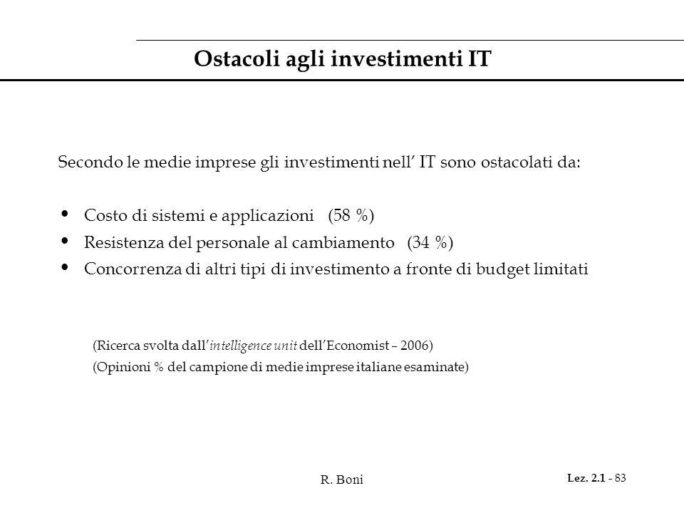 R. Boni Lez. 2.1 - 83 Ostacoli agli investimenti IT Secondo le medie imprese gli investimenti nell' IT sono ostacolati da: Costo di sistemi e applicaz