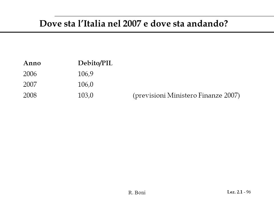 R. Boni Lez. 2.1 - 96 Dove sta l'Italia nel 2007 e dove sta andando? AnnoDebito/PIL 2006106,9 2007106,0 2008103,0(previsioni Ministero Finanze 2007)