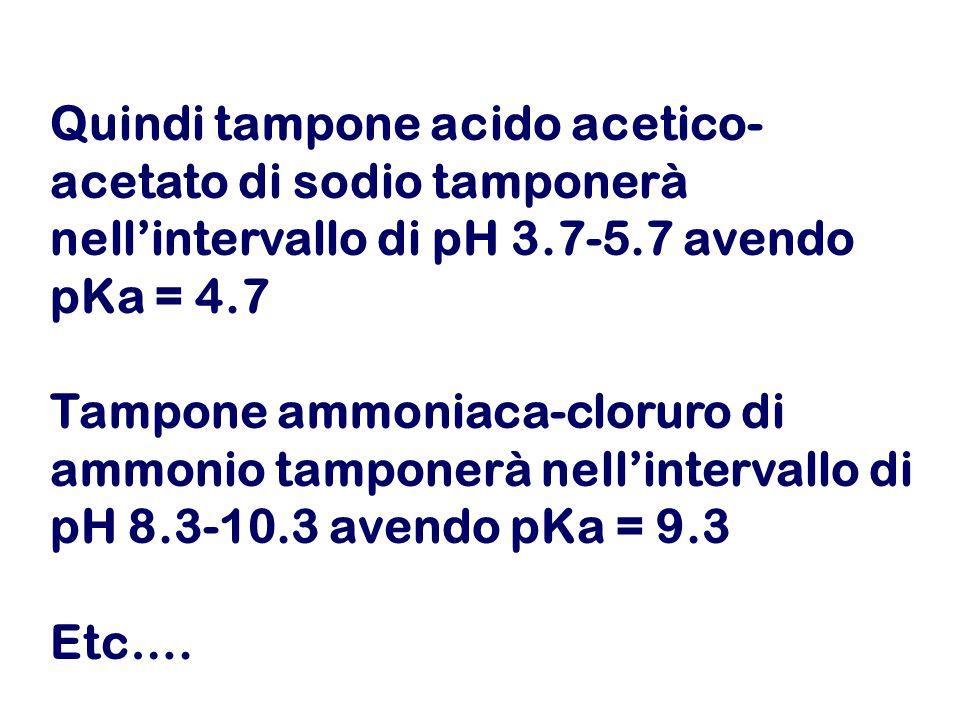 Quindi tampone acido acetico- acetato di sodio tamponerà nell'intervallo di pH 3.7-5.7 avendo pKa = 4.7 Tampone ammoniaca-cloruro di ammonio tamponerà nell'intervallo di pH 8.3-10.3 avendo pKa = 9.3 Etc….