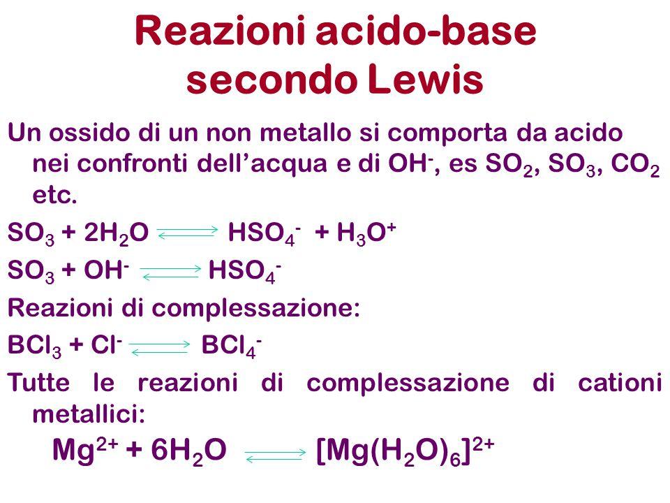 Reazioni acido-base secondo Lewis Un ossido di un non metallo si comporta da acido nei confronti dell'acqua e di OH -, es SO 2, SO 3, CO 2 etc.