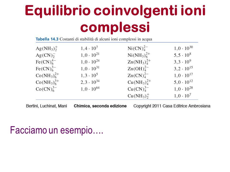 Equilibrio coinvolgenti ioni complessi Facciamo un esempio….