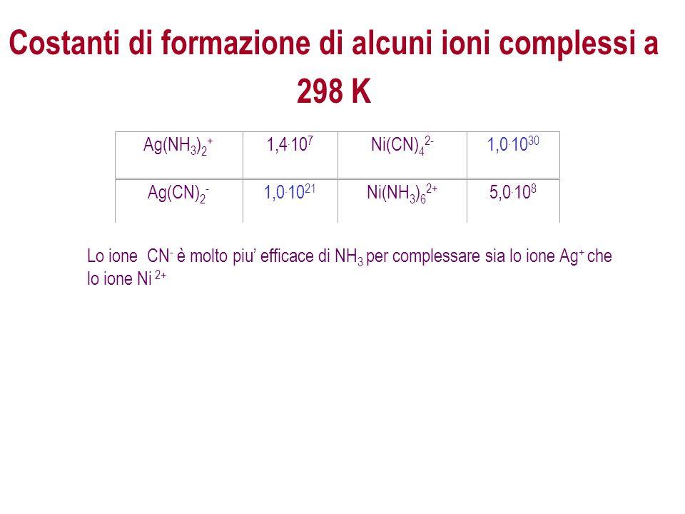 Costanti di formazione di alcuni ioni complessi a 298 K Ag(NH 3 ) 2 + 1,4.