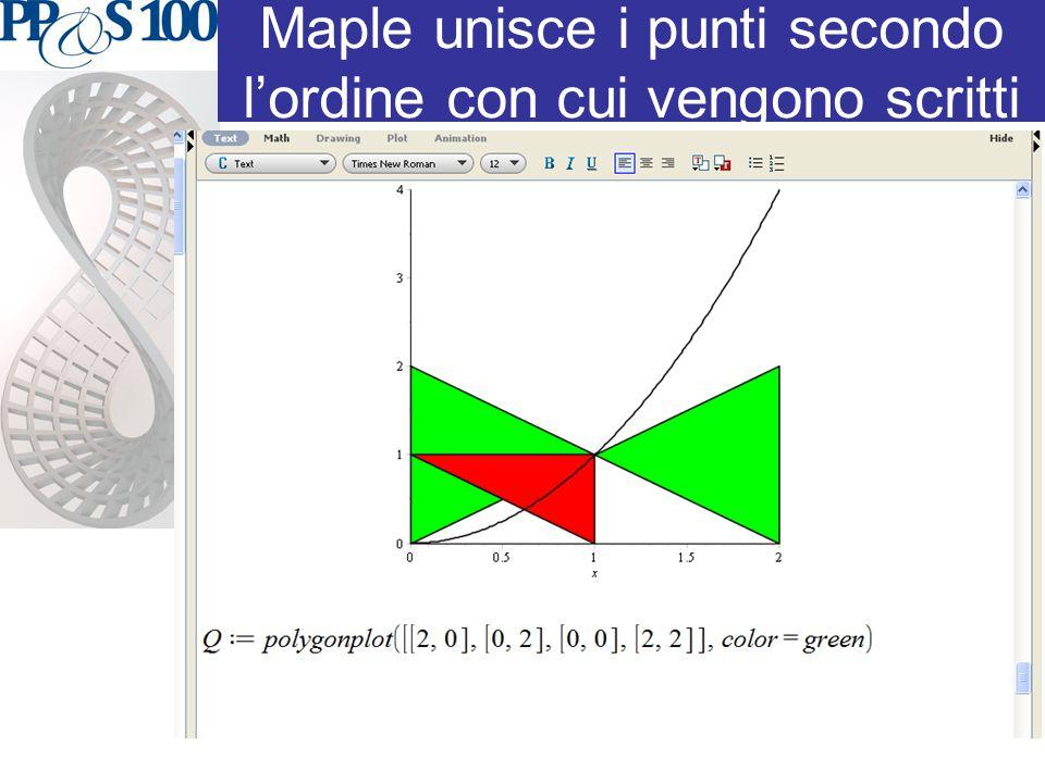 Maple unisce i punti secondo l'ordine con cui vengono scritti