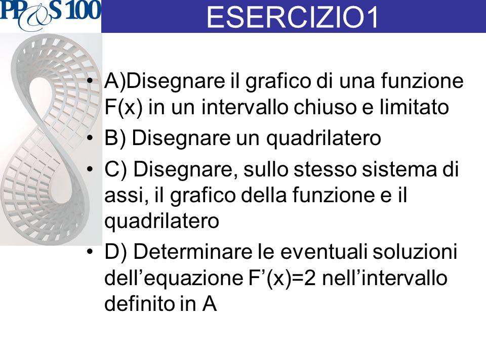 ESERCIZIO1 A)Disegnare il grafico di una funzione F(x) in un intervallo chiuso e limitato B) Disegnare un quadrilatero C) Disegnare, sullo stesso sistema di assi, il grafico della funzione e il quadrilatero D) Determinare le eventuali soluzioni dell'equazione F'(x)=2 nell'intervallo definito in A