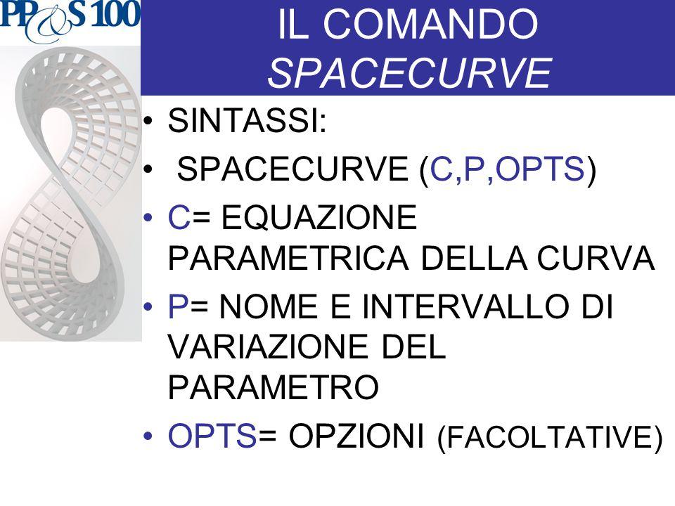 IL COMANDO SPACECURVE SINTASSI: SPACECURVE (C,P,OPTS) C= EQUAZIONE PARAMETRICA DELLA CURVA P= NOME E INTERVALLO DI VARIAZIONE DEL PARAMETRO OPTS= OPZIONI (FACOLTATIVE)