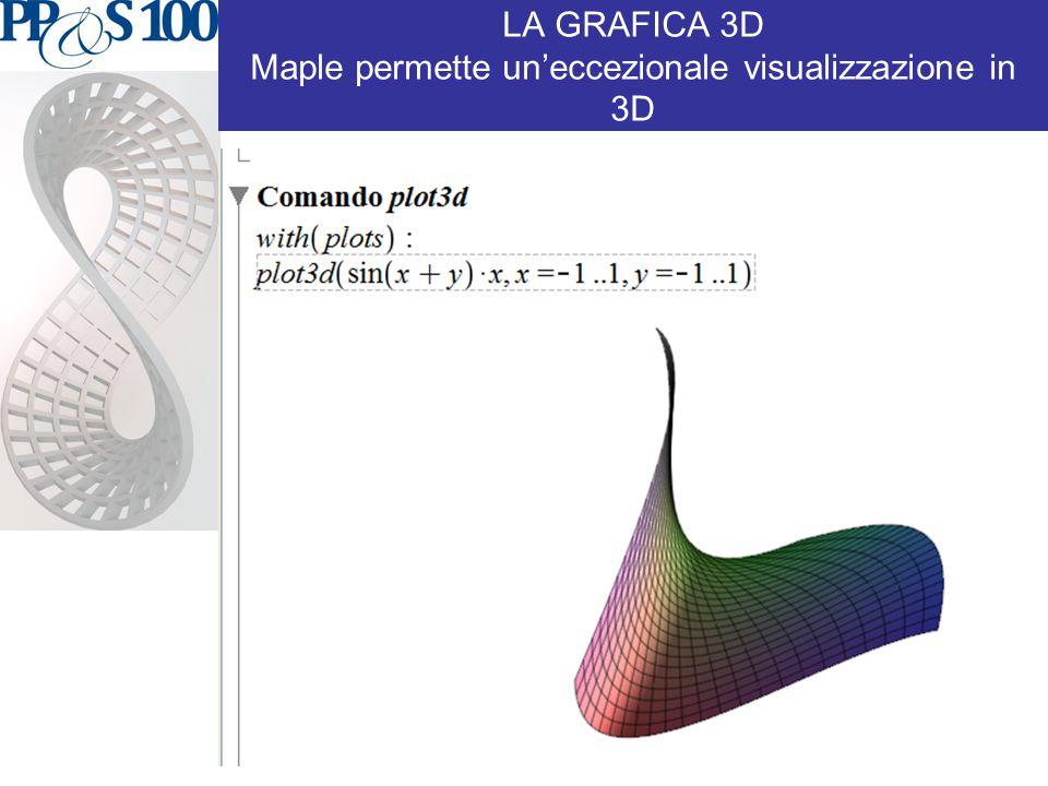 LA GRAFICA 3D Maple permette un'eccezionale visualizzazione in 3D