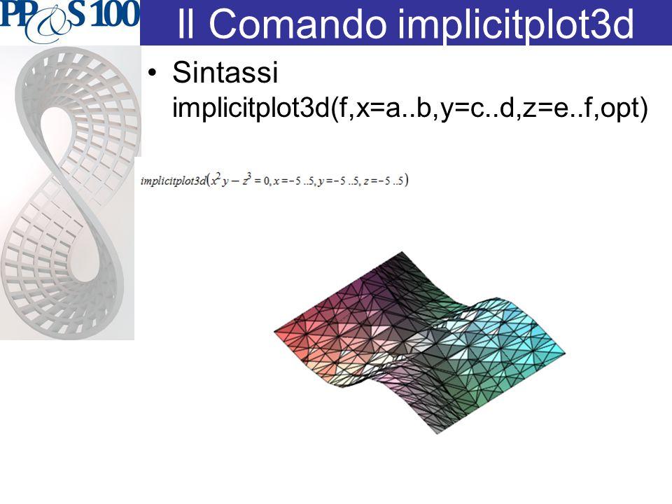 Il Comando implicitplot3d Sintassi implicitplot3d(f,x=a..b,y=c..d,z=e..f,opt)