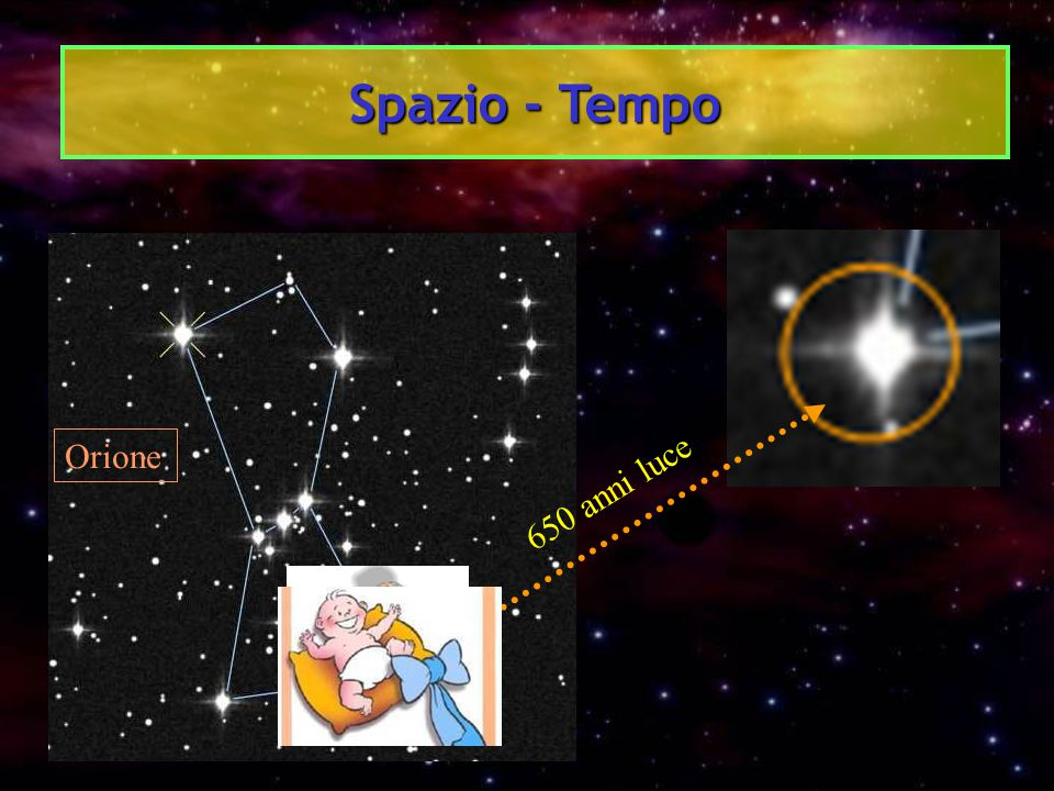 Orione 650 anni luce Spazio - Tempo