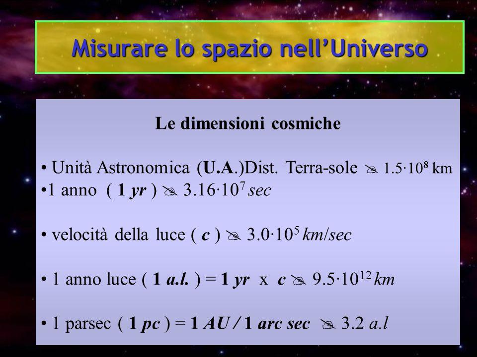 Le dimensioni cosmiche Unità Astronomica (U.A.)Dist. Terra-sole  1.5·10 8 km 1 anno ( 1 yr )  3.16·10 7 sec velocità della luce ( c )  3.0·10 5 km/