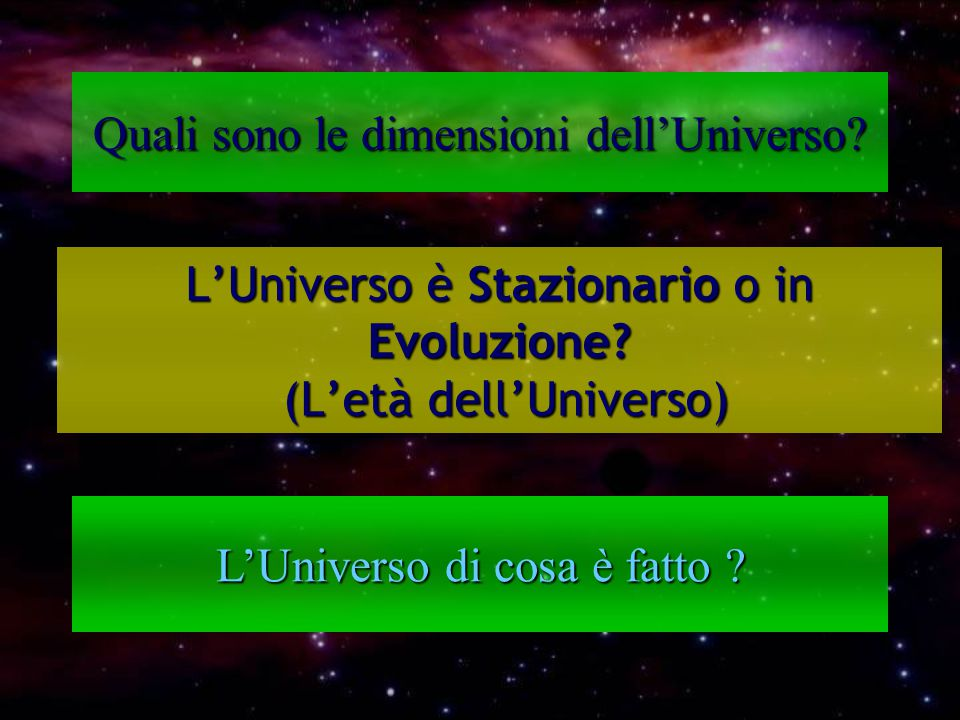 L'Universo è Stazionario o in Evoluzione? (L'età dell'Universo) Quali sono le dimensioni dell'Universo? L'Universo di cosa è fatto ?