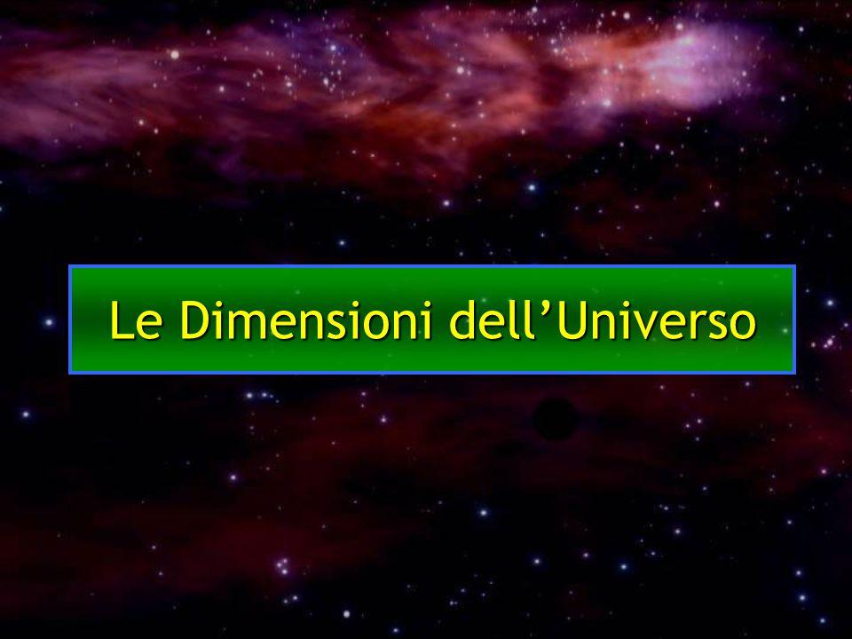 Nel 1755 Kant postulò l'esistenza di remoti ammassi di stelle, gli universi isola Ancora nel 1924 si pensava che l'intero universo avesse un diametro di 200.000 anni luce e fosse composto da 3 sole galassie Dalla scoperta del telescopio il progresso tecnologico ha allontanato sempre più i confini dell'universo