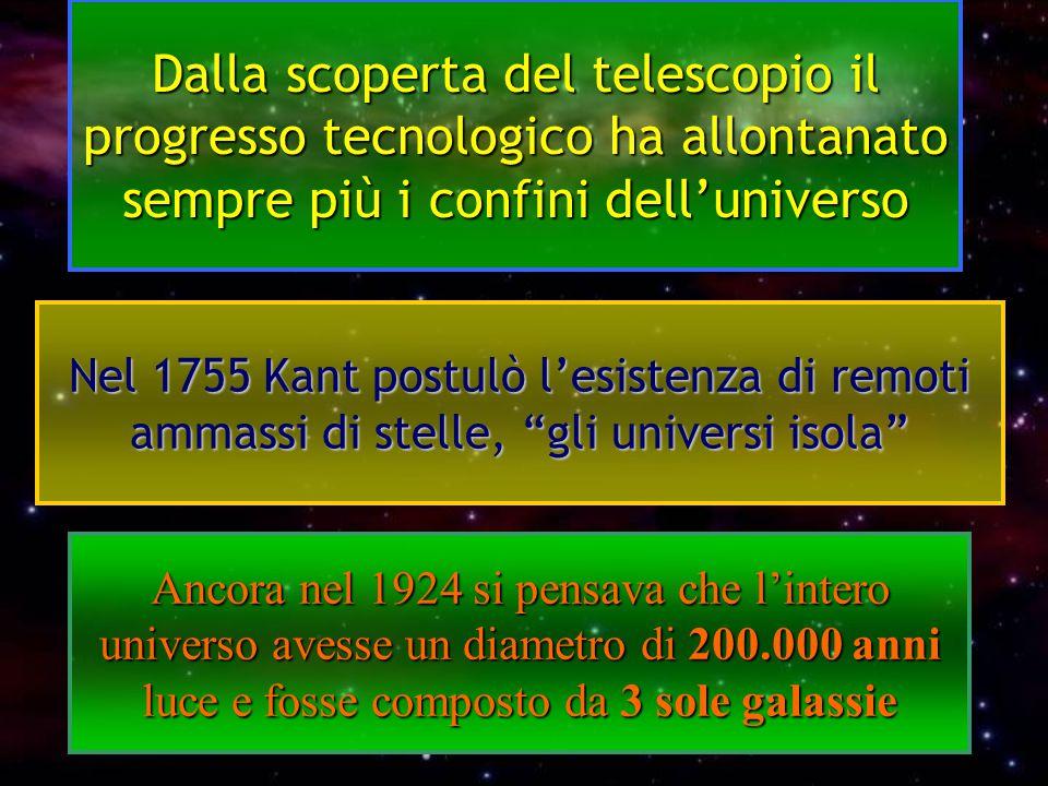 Le dimensioni cosmiche Unità Astronomica (U.A.)Dist.